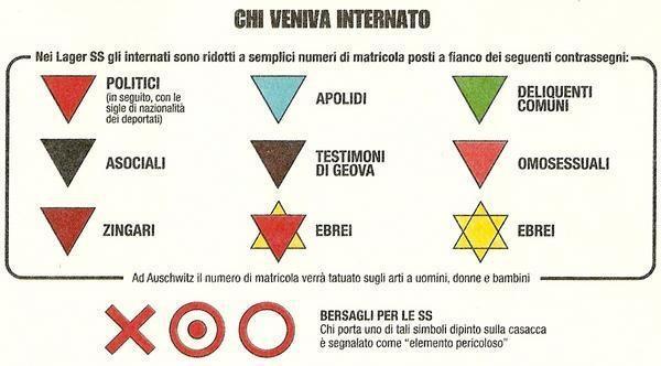 omosessuali nei campi di concentramento Legnano